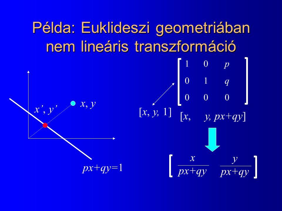 Példa: Euklideszi geometriában nem lineáris transzformáció