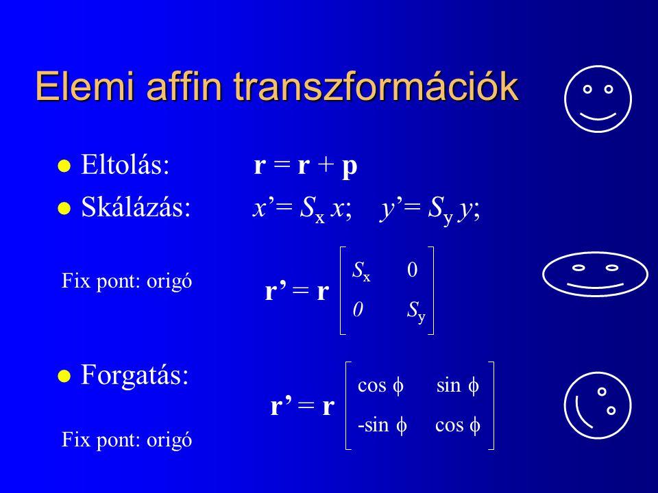 Elemi affin transzformációk