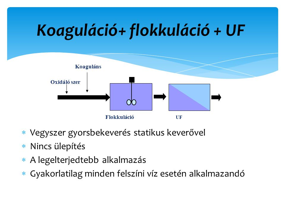 Koaguláció+ flokkuláció + UF