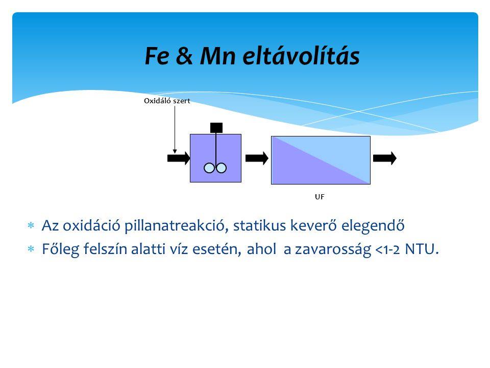 Fe & Mn eltávolítás UF. Oxidáló szert. Az oxidáció pillanatreakció, statikus keverő elegendő.