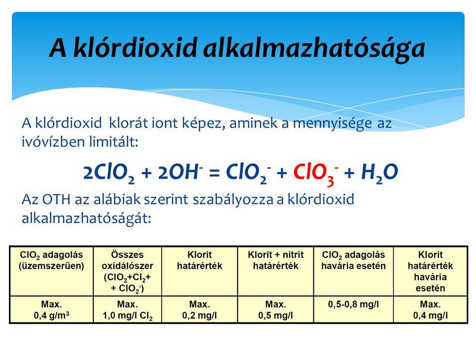 2ClO2 + 2OH- = ClO2- + ClO3- + H2O