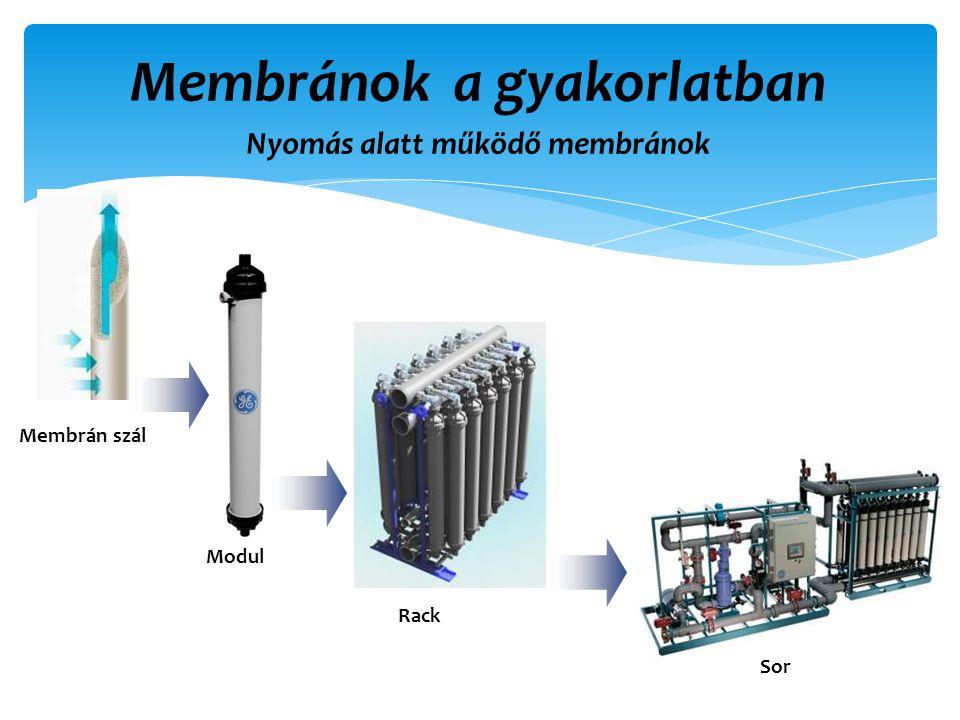Membránok a gyakorlatban Nyomás alatt működő membránok