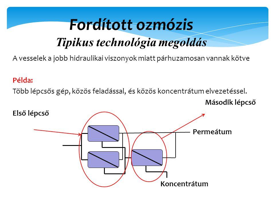 Fordított ozmózis Tipikus technológia megoldás