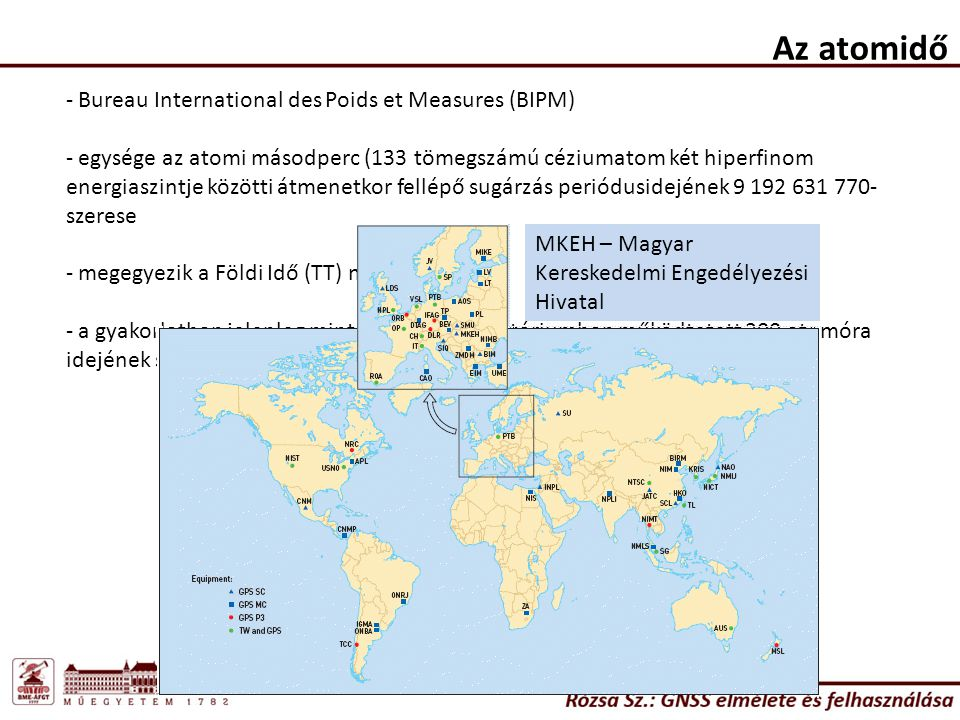 Az atomidő Bureau International des Poids et Measures (BIPM)