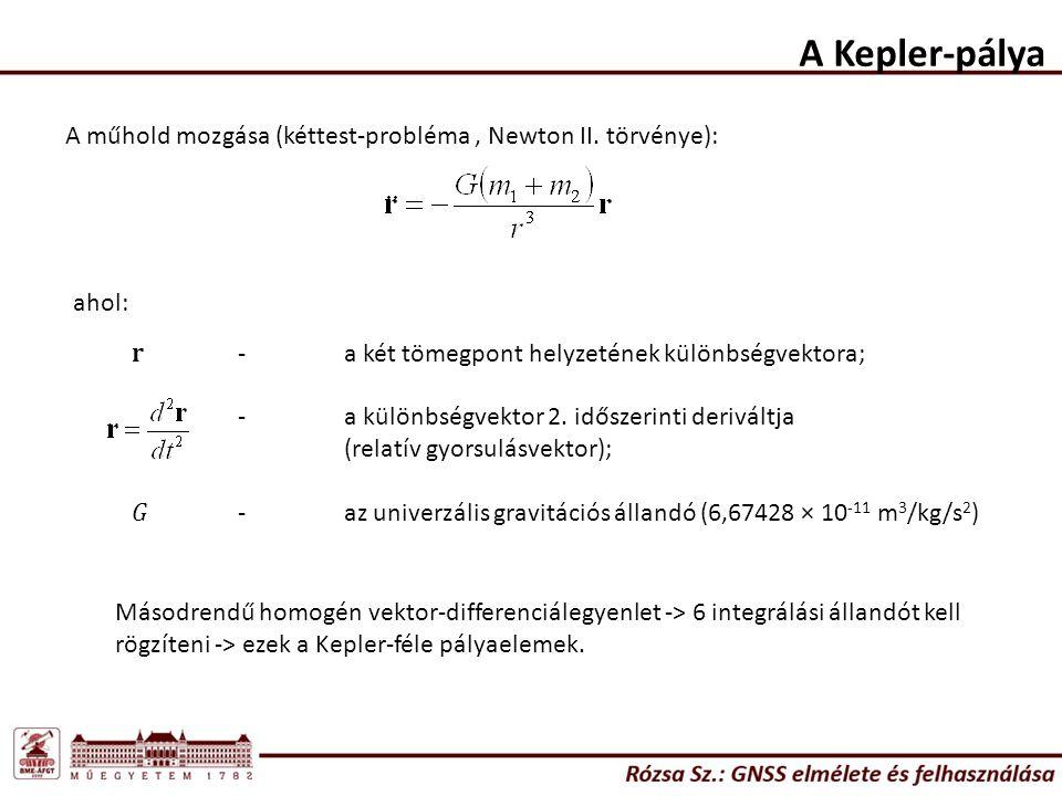 A Kepler-pálya A műhold mozgása (kéttest-probléma , Newton II. törvénye): ahol: r - a két tömegpont helyzetének különbségvektora;