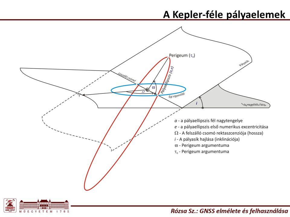 A Kepler-féle pályaelemek
