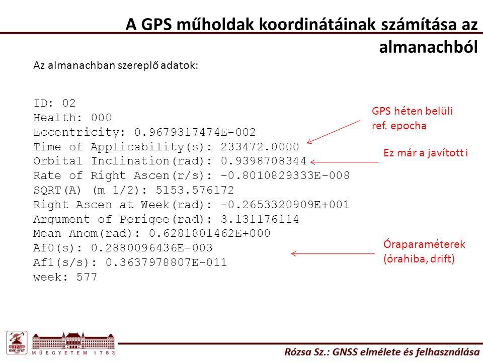 A GPS műholdak koordinátáinak számítása az almanachból