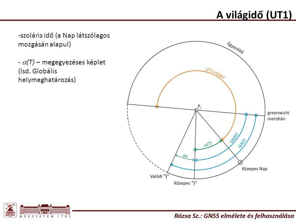 A világidő (UT1) szoláris idő (a Nap látszólagos mozgásán alapul)