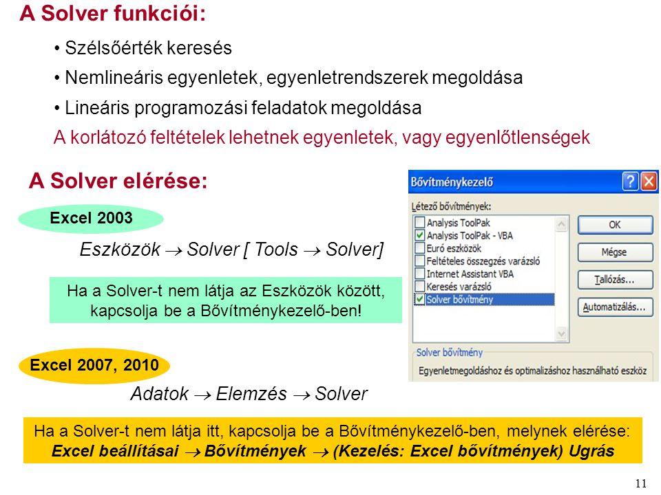 A Solver funkciói: A Solver elérése: Szélsőérték keresés