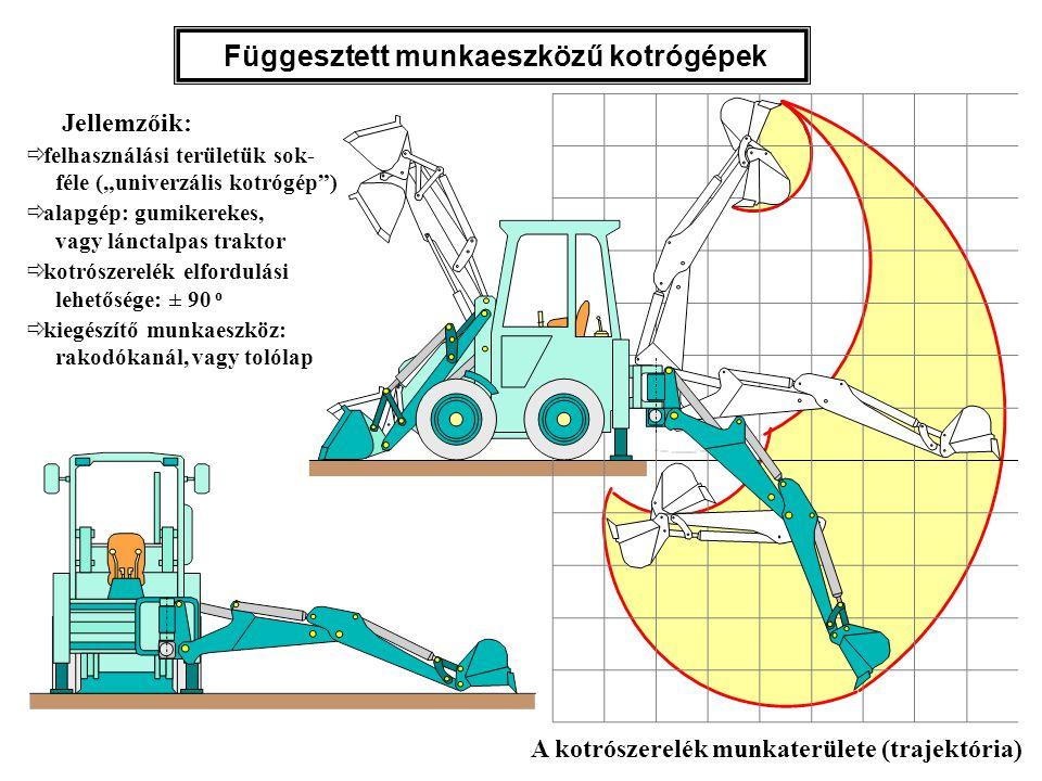 Függesztett munkaeszközű kotrógépek