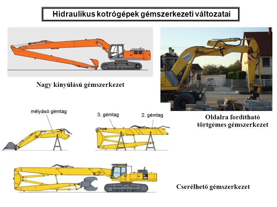 Hidraulikus kotrógépek gémszerkezeti változatai