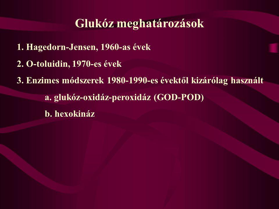 Glukóz meghatározások