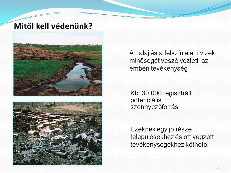 Mitől kell védenünk A talaj és a felszín alatti vizek minőségét veszélyezteti az emberi tevékenység.