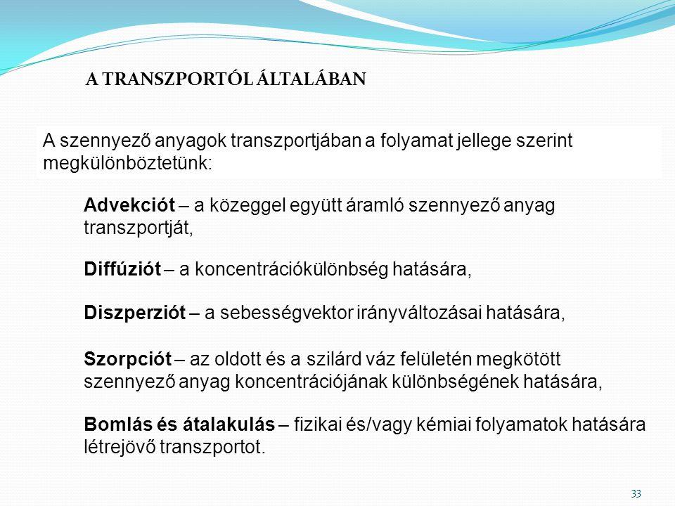 A TRANSZPORTÓL ÁLTALÁBAN