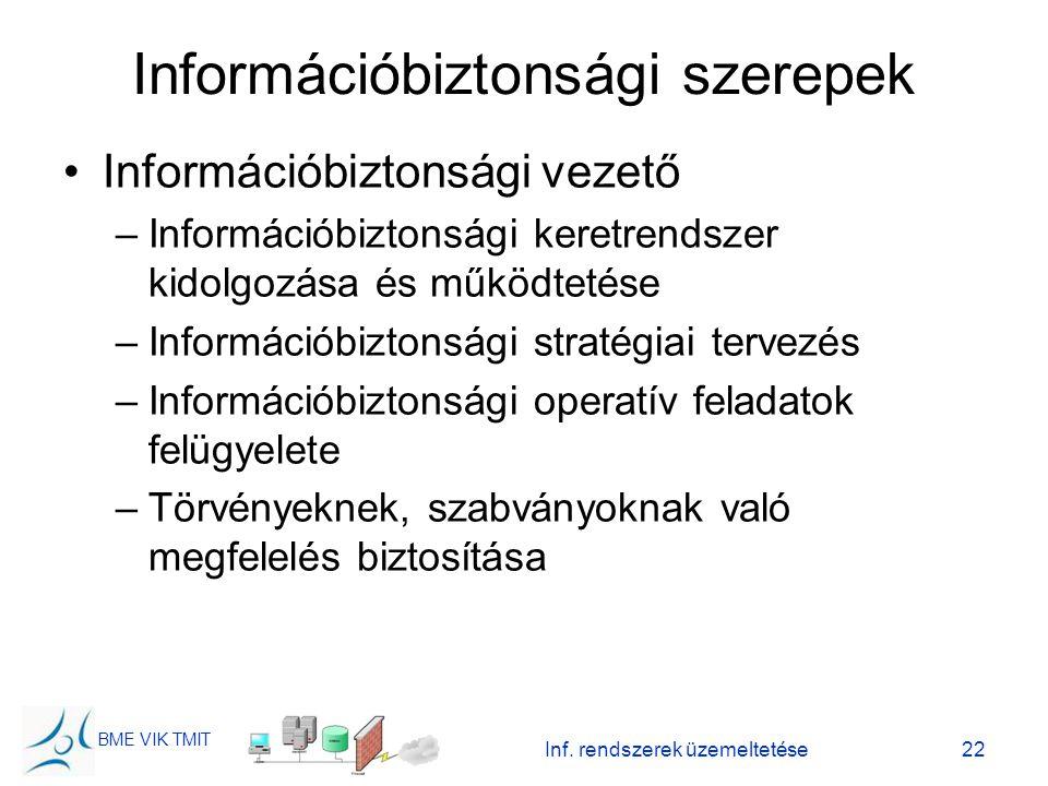 Információbiztonsági szerepek