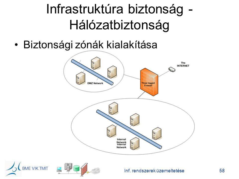 Infrastruktúra biztonság - Hálózatbiztonság