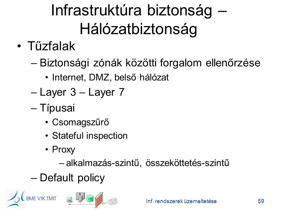 Infrastruktúra biztonság – Hálózatbiztonság