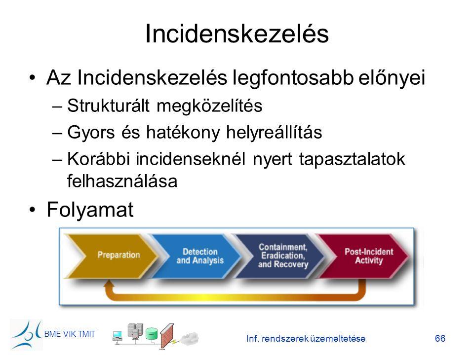 Inf. rendszerek üzemeltetése