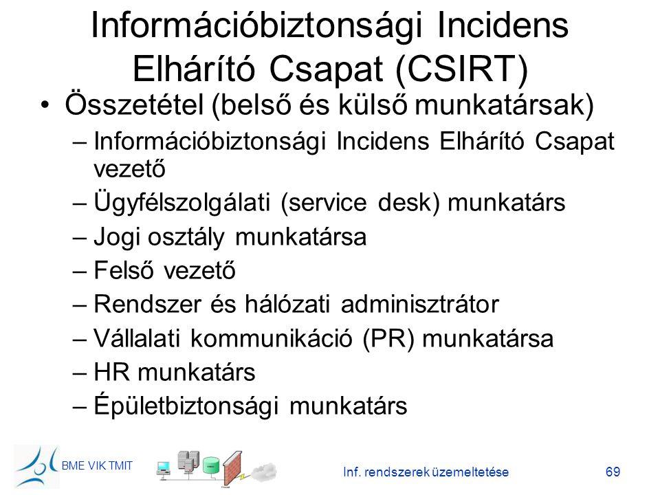 Információbiztonsági Incidens Elhárító Csapat (CSIRT)