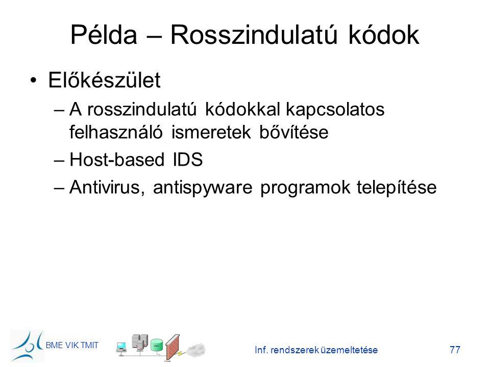Példa – Rosszindulatú kódok
