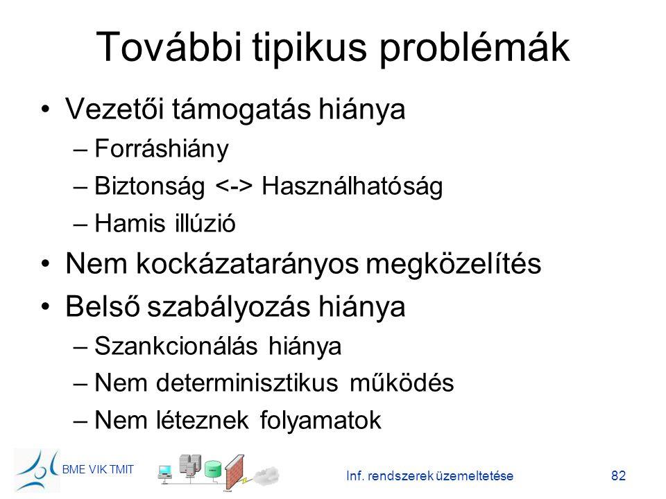 További tipikus problémák
