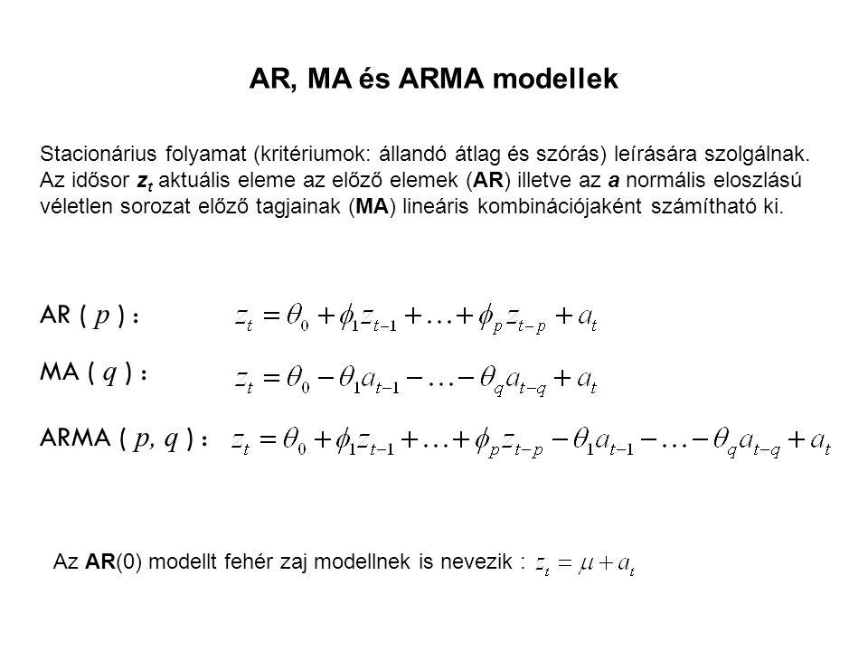 AR, MA és ARMA modellek AR ( p ) : MA ( q ) : ARMA ( p, q ) :