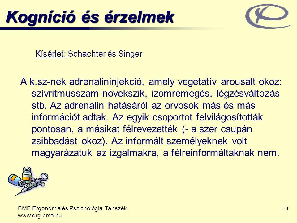 Kogníció és érzelmek Kísérlet: Schachter és Singer.