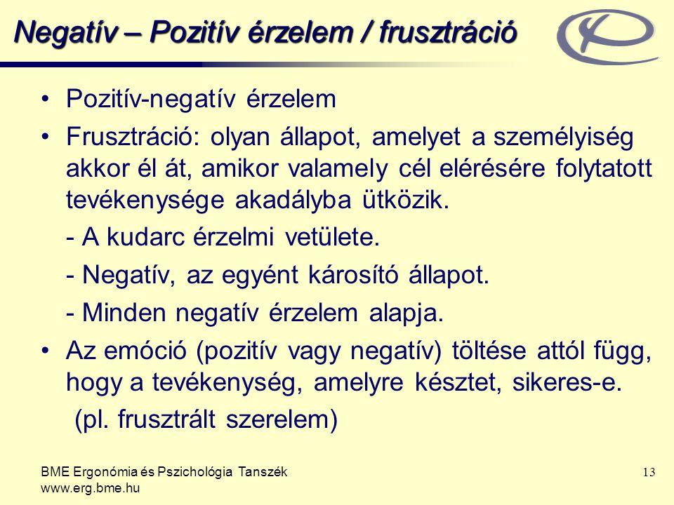 Negatív – Pozitív érzelem / frusztráció