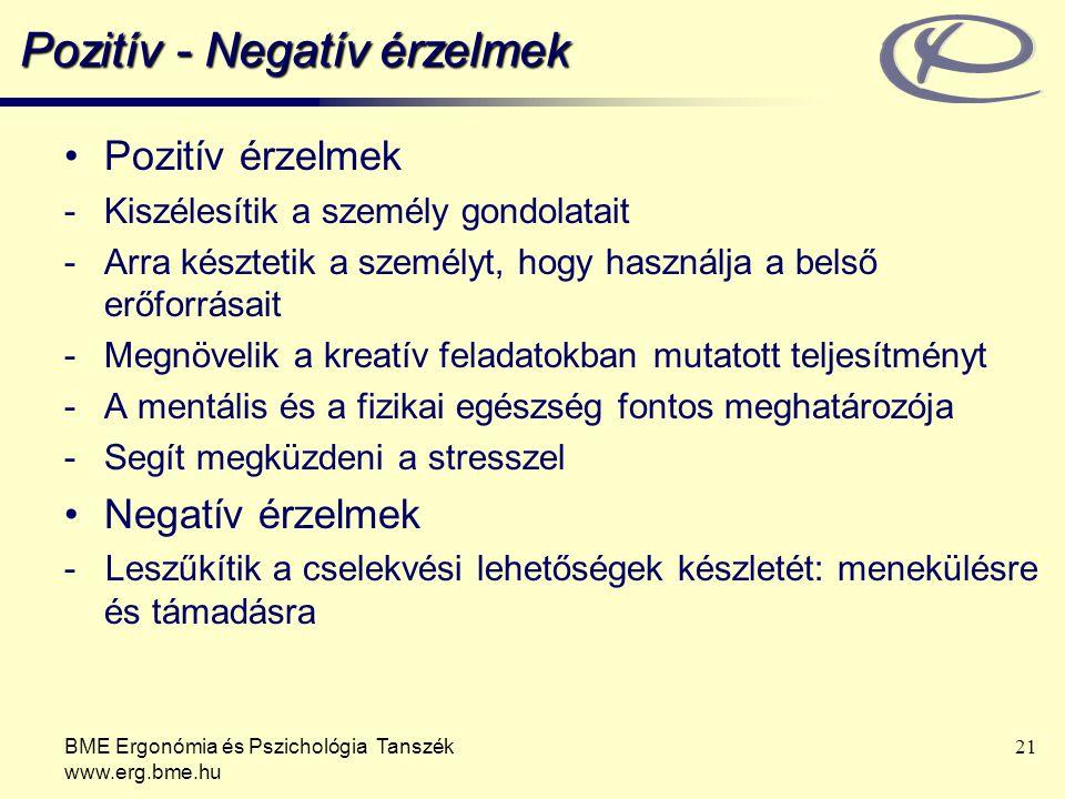 Pozitív - Negatív érzelmek