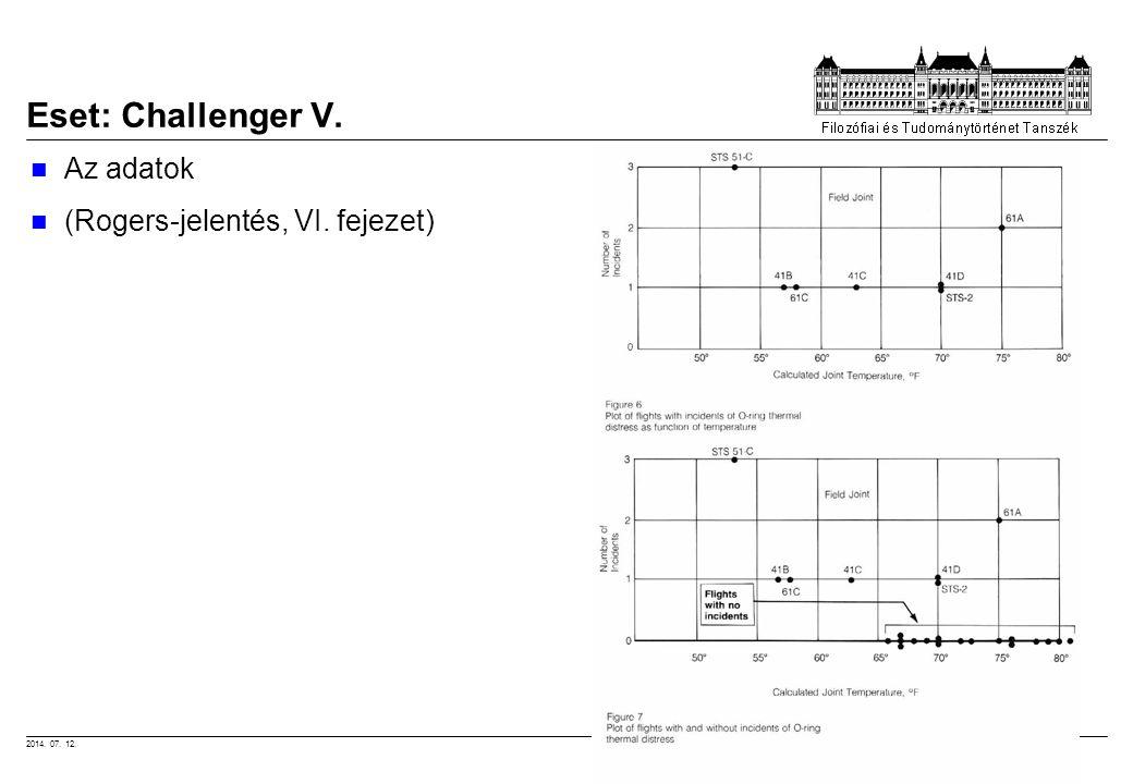 Eset: Challenger V. Az adatok (Rogers-jelentés, VI. fejezet)