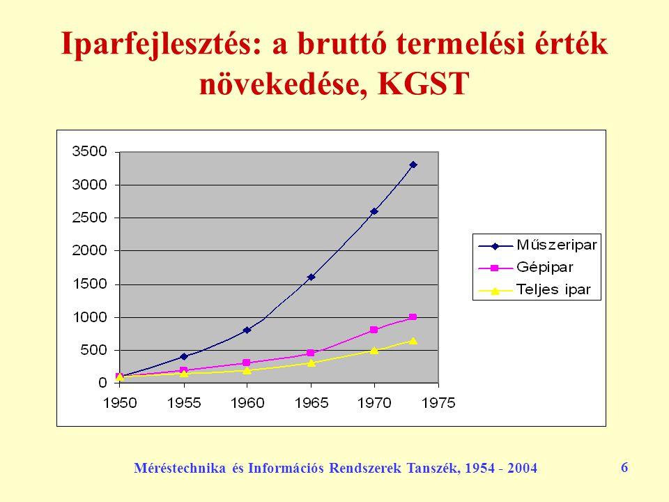 Iparfejlesztés: a bruttó termelési érték növekedése, KGST