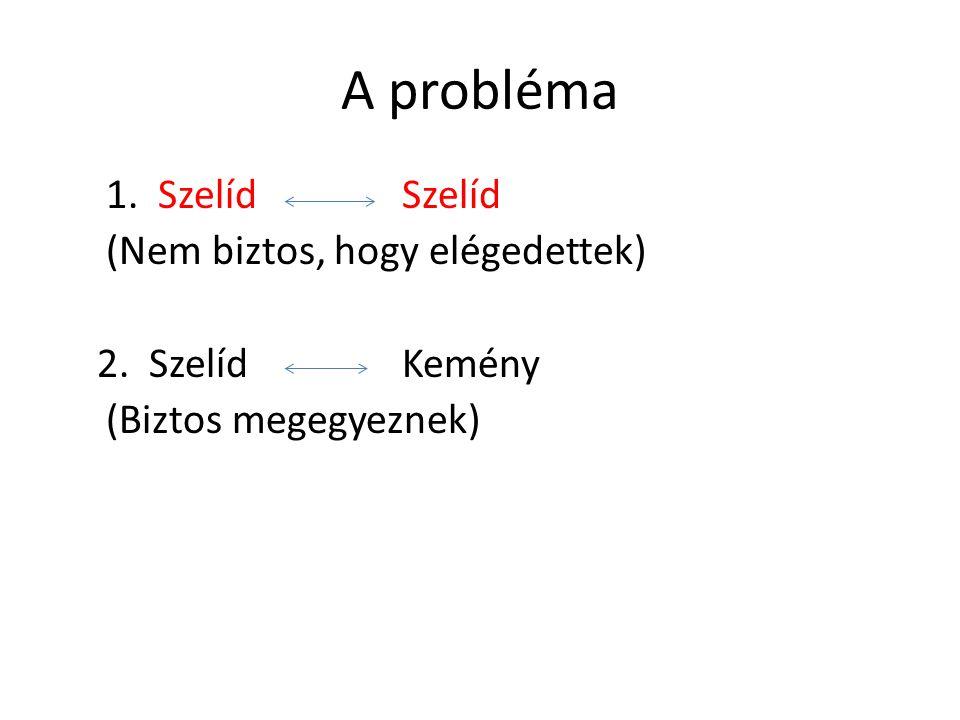 A probléma 1. Szelíd Szelíd (Nem biztos, hogy elégedettek) 2. Szelíd Kemény (Biztos megegyeznek)