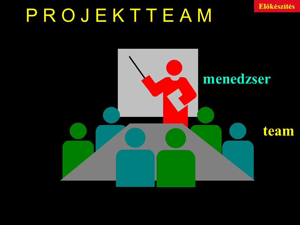 P R O J E K T T E A M Előkészítés menedzser team