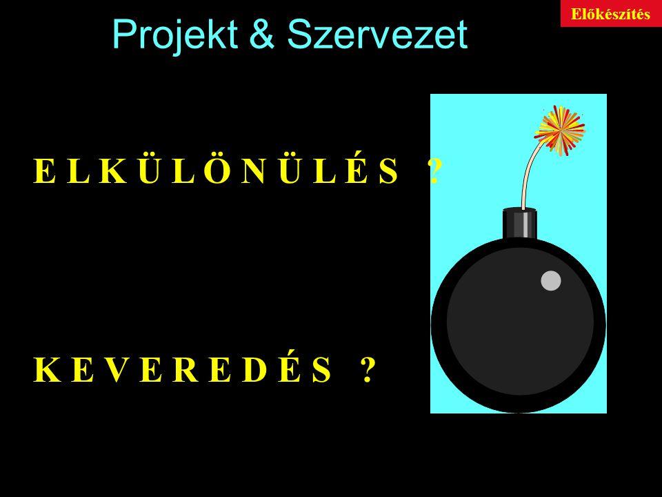 Projekt & Szervezet E L K Ü L Ö N Ü L É S K E V E R E D É S