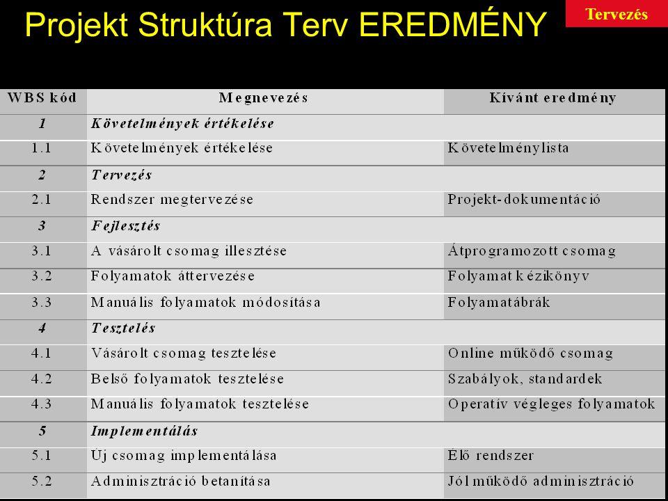Projekt Struktúra Terv EREDMÉNY