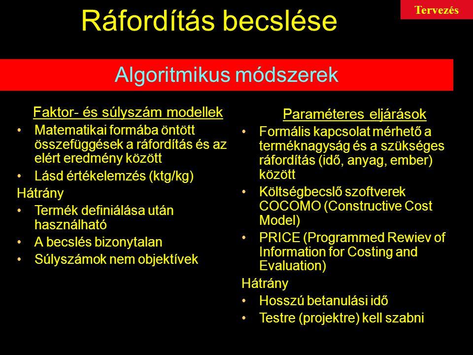 Ráfordítás becslése Algoritmikus módszerek