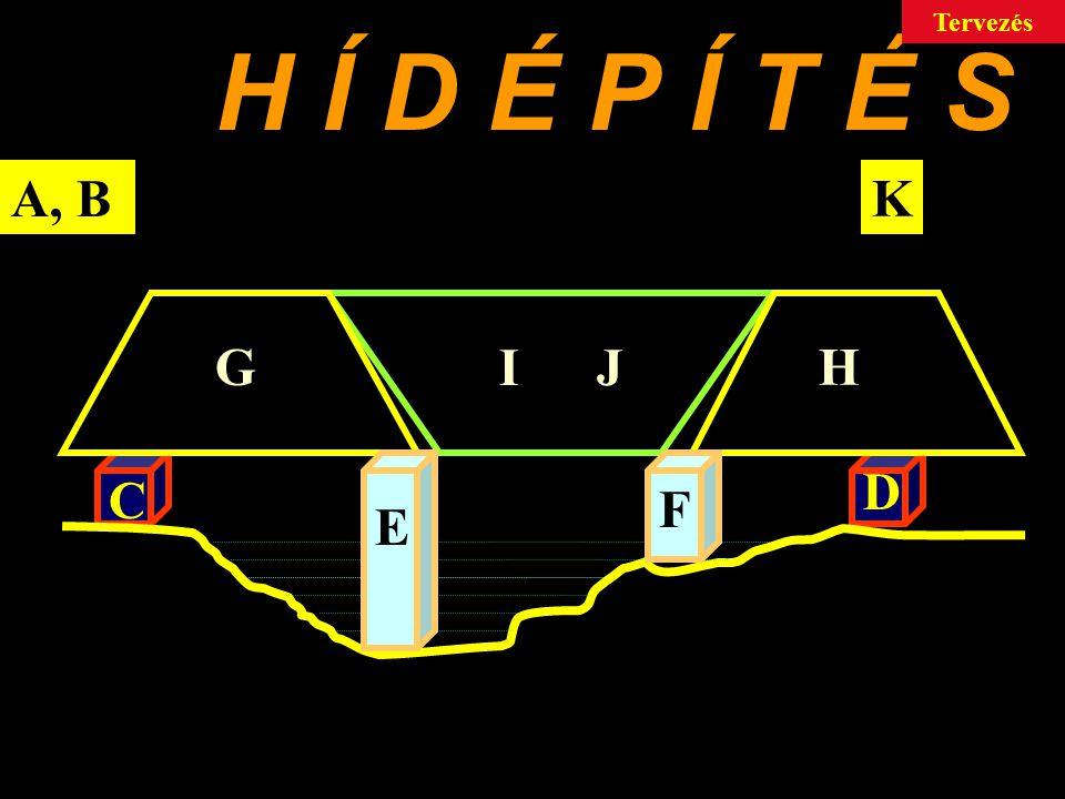 Tervezés H Í D É P Í T É S A, B K G I J H D C F E