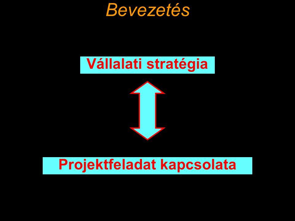 Projektfeladat kapcsolata