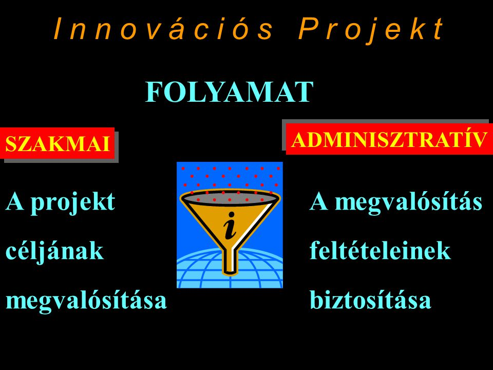 I n n o v á c i ó s P r o j e k t FOLYAMAT A projekt céljának