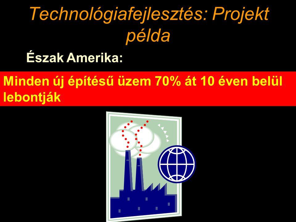 Technológiafejlesztés: Projekt példa