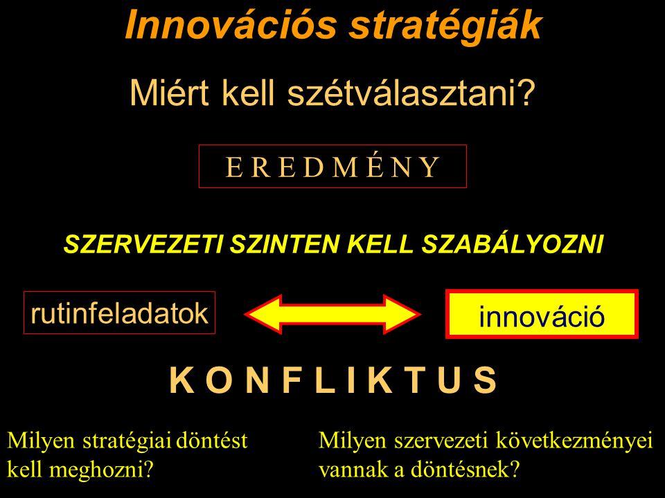 Innovációs stratégiák SZERVEZETI SZINTEN KELL SZABÁLYOZNI