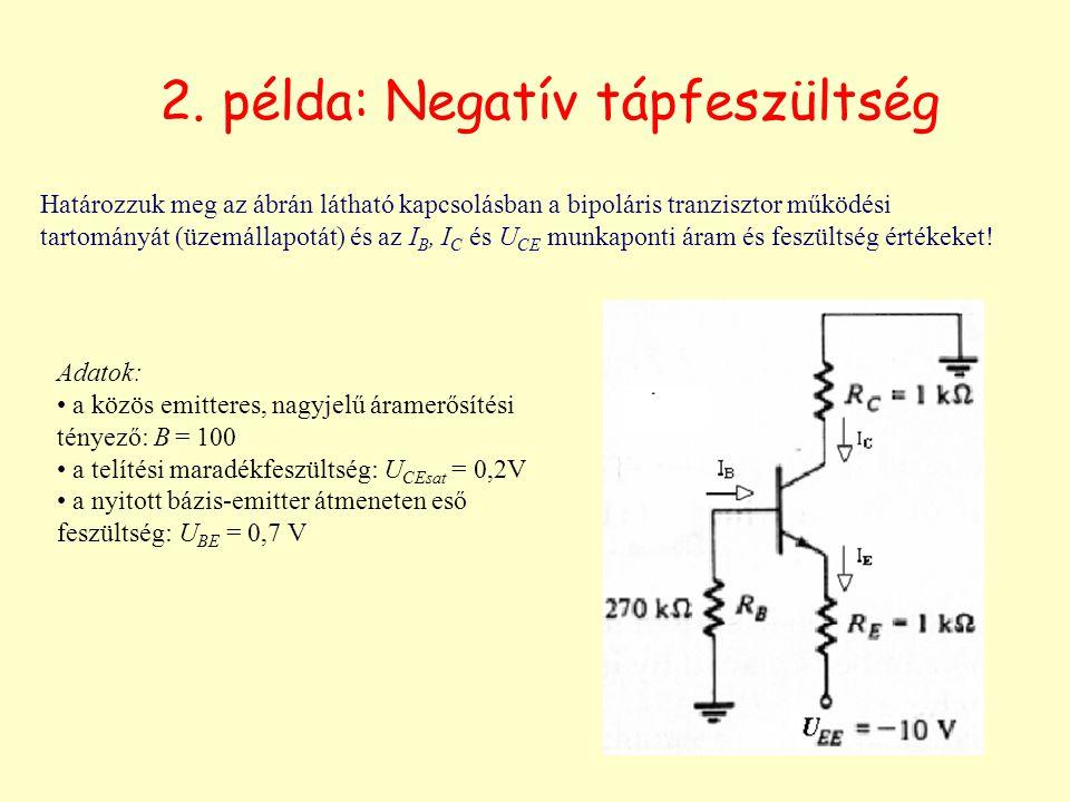2. példa: Negatív tápfeszültség
