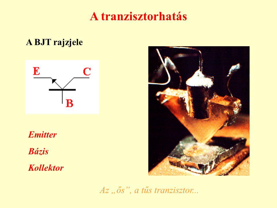 A tranzisztorhatás A BJT rajzjele Emitter Bázis Kollektor