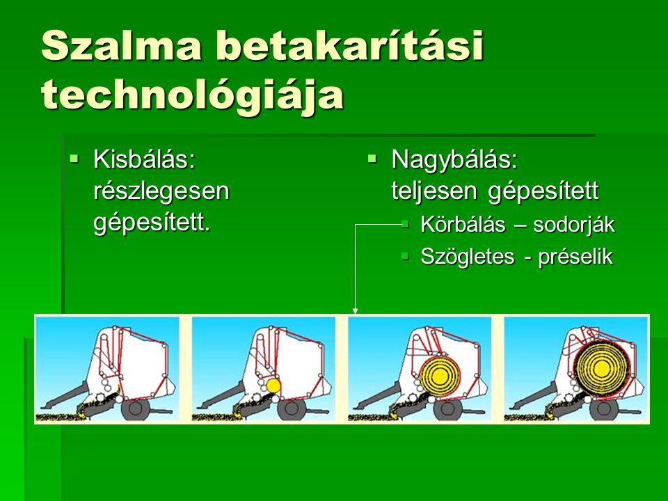 Szalma betakarítási technológiája