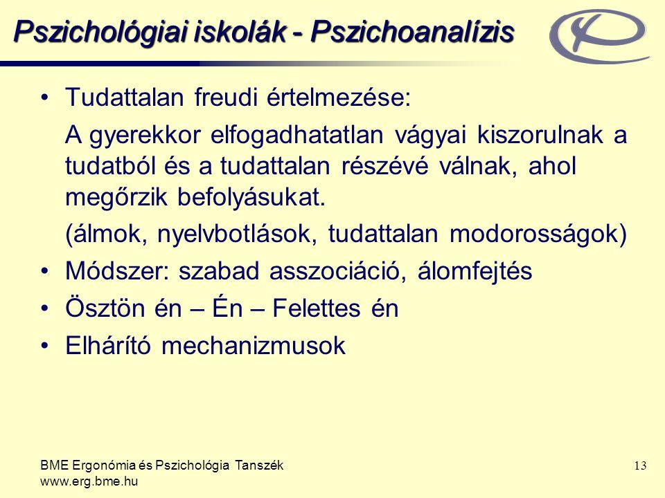 Pszichológiai iskolák - Pszichoanalízis