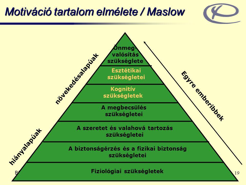 Motiváció tartalom elmélete / Maslow