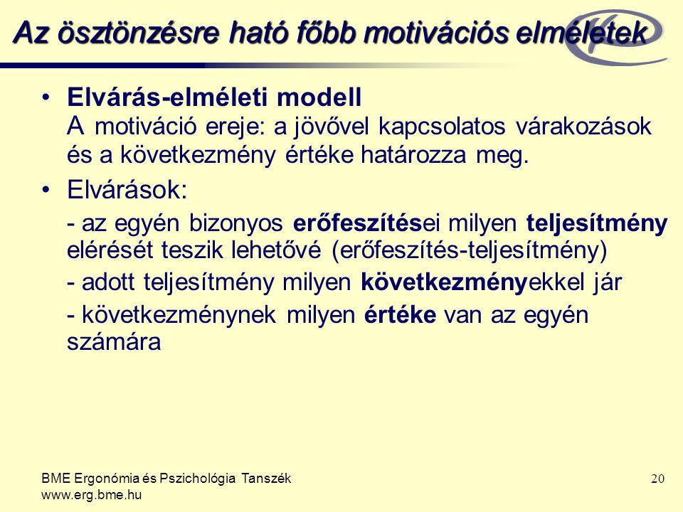 Az ösztönzésre ható főbb motivációs elméletek