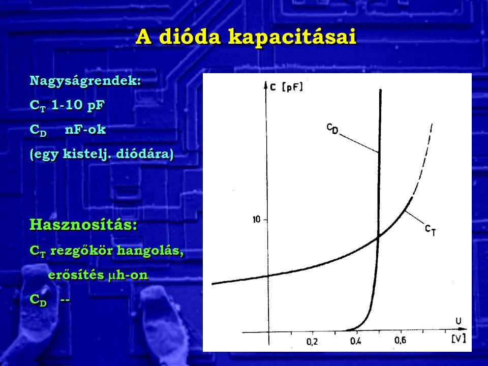 A dióda kapacitásai Hasznosítás: Nagyságrendek: CT 1-10 pF CD nF-ok
