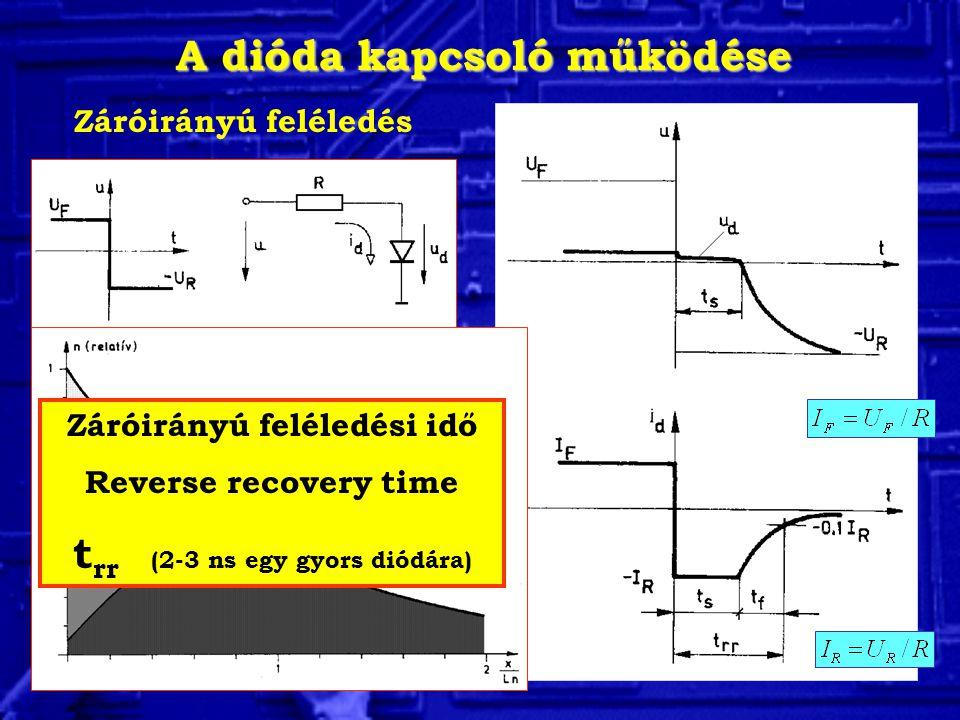 A dióda kapcsoló működése trr (2-3 ns egy gyors diódára)