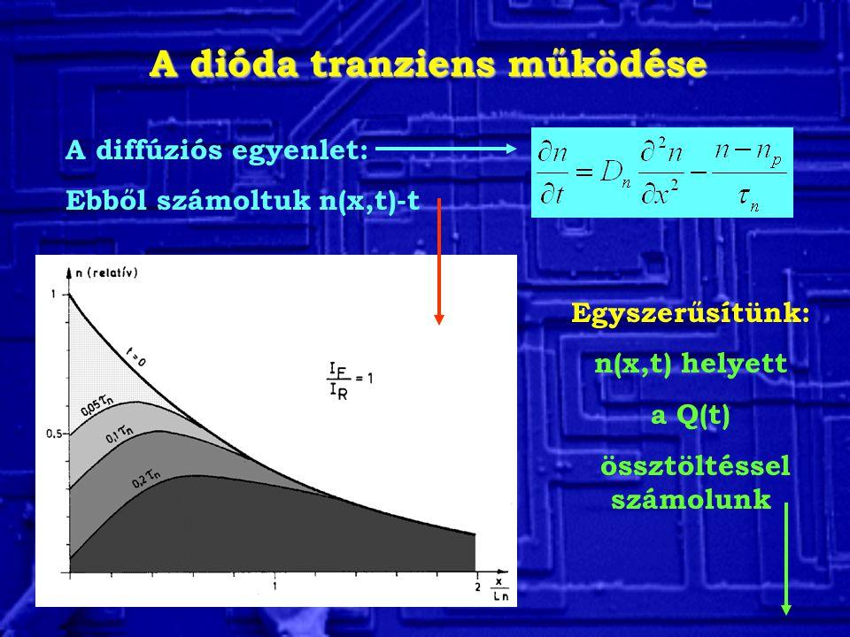 A dióda tranziens működése össztöltéssel számolunk